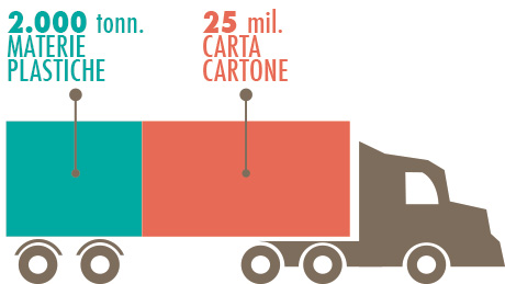 flr_camion_OK